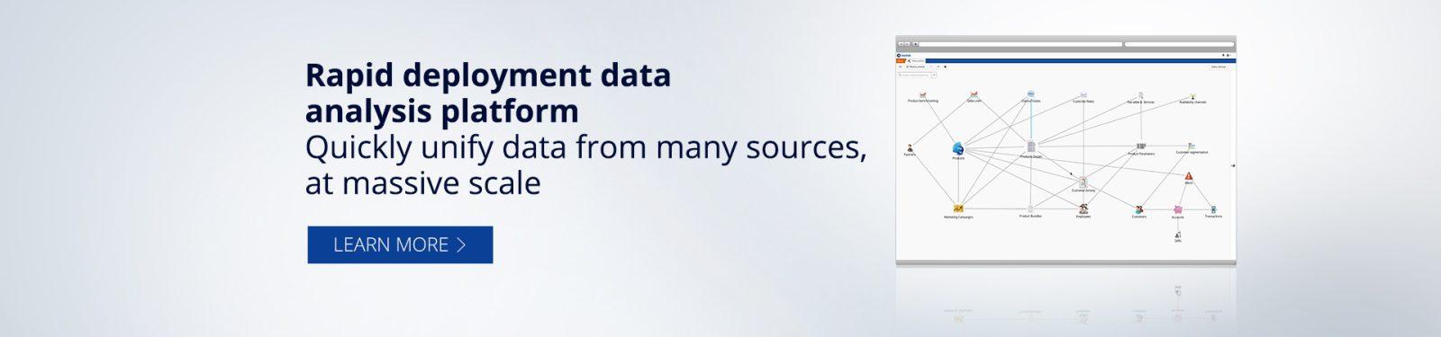 DataWalk – rapid deployment