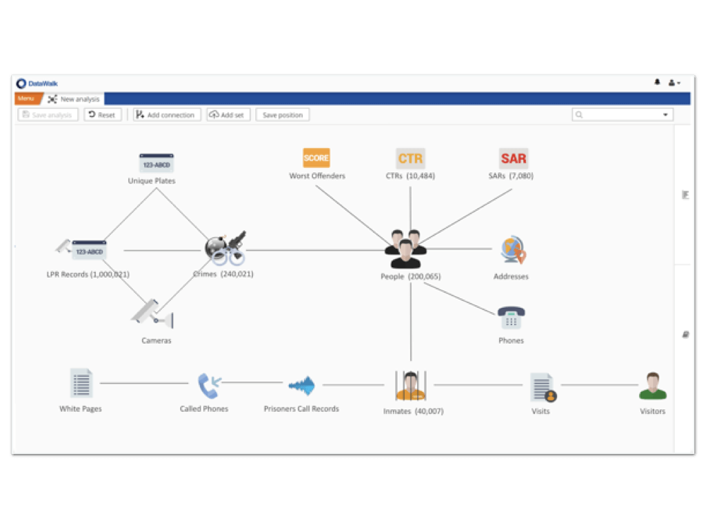 DataWalk - Link Analysis.001