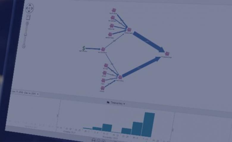datawalk anti money laundering aml investigative software platform