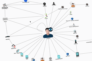 DataWalk Intro Video 2