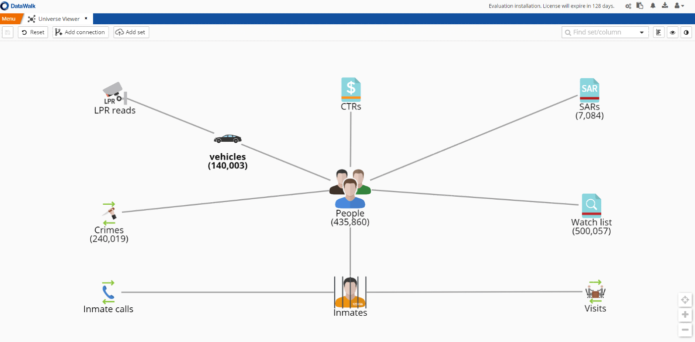 A simple data model in the DataWalk Universe Viewer