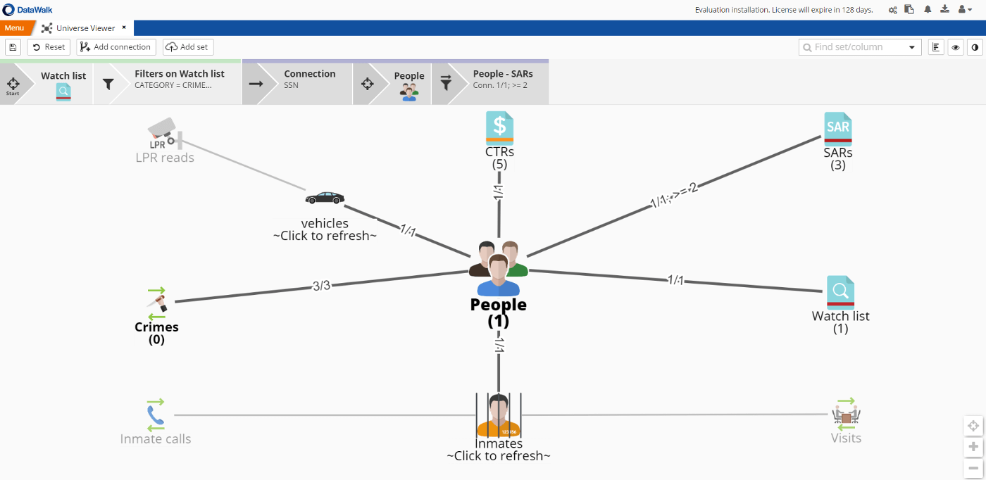 Breadcrumbs visualize query paths on the DataWalk Universe Viewer