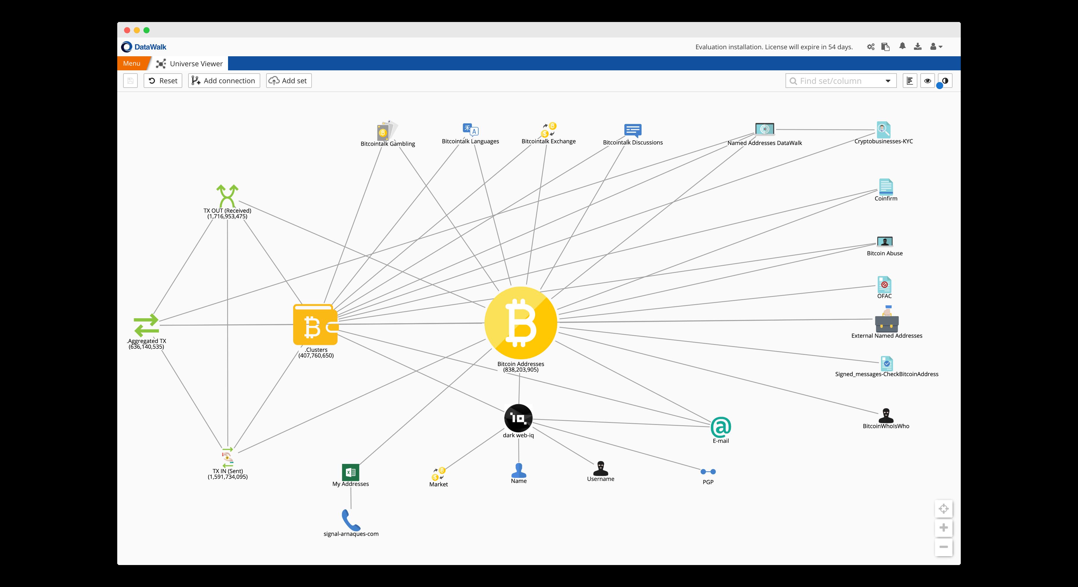 Bitcoin forensics: le tecniche labeling, clustering e mixnet recognition - Agenda Digitale